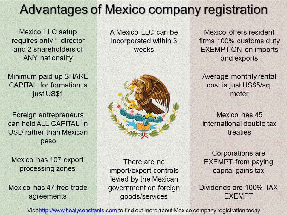 Mexico advantages infographic