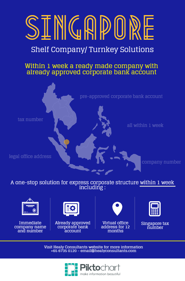 Singapore turnkey solutions