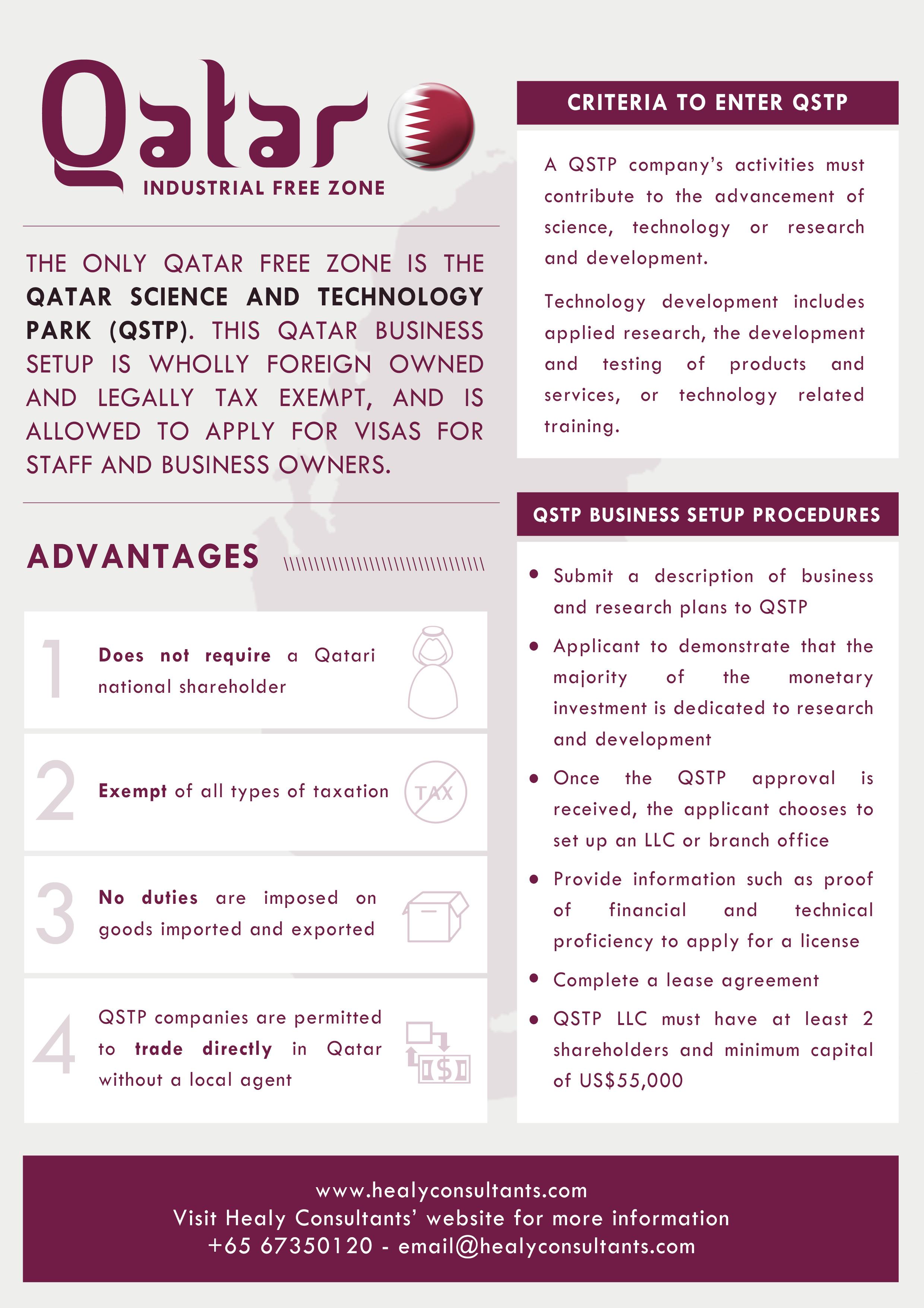 Qatar free zone (QSTP) guides