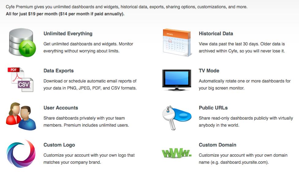 Cyfe: Premium features