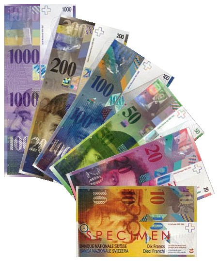 Currency of Switzerland