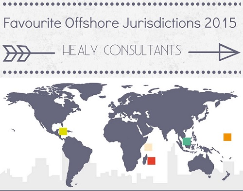Healy Consultants Group PLC favourite offshore jurisdictions