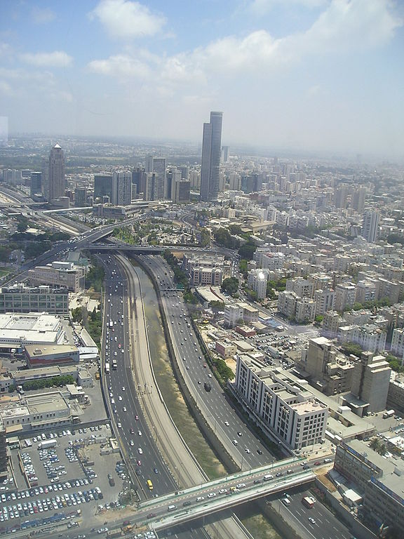Israel's business environment