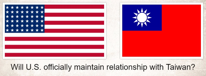Relationship between USA and Taiwan
