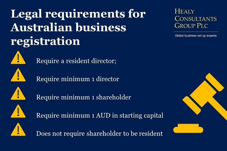 Legal requirements for Australia company